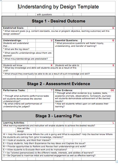 instructional design training plan template