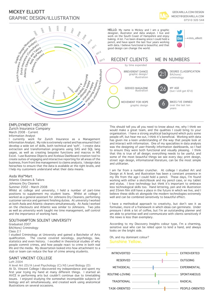 34 best Infographics CV images on Pinterest Resume design, Cv - live resume