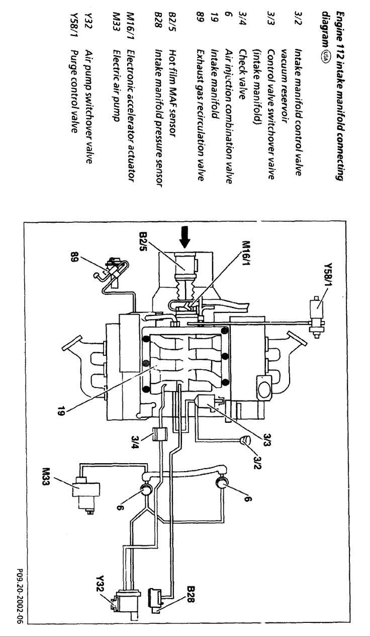 Mercedes-Benz W210 Fixing Common Vacuum Leaks (1996-03