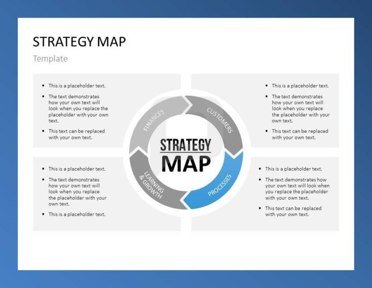 Best Strategic Planning  Powerpoint Templates Images On