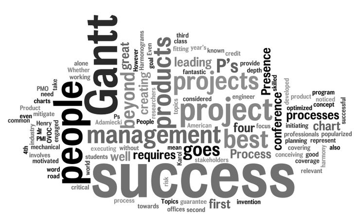 The first P is people and without good people projects cannot have success. The best people alone do not mean projects are successful. Process is the second P of success and great process should be optimized and mitigate risk. The third P is product and this involves not only creating great products but creating relevant products. Even with fantastic people, best in class processes and world leading products success also requires products being noticed. Presence is the 4th P of success.