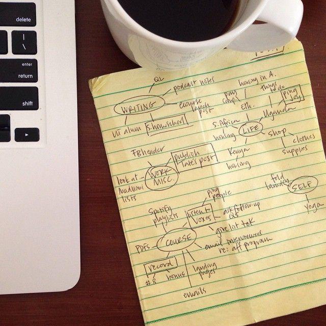 27 besten planner - brain dump Bilder auf Pinterest | Lebensplanung ...