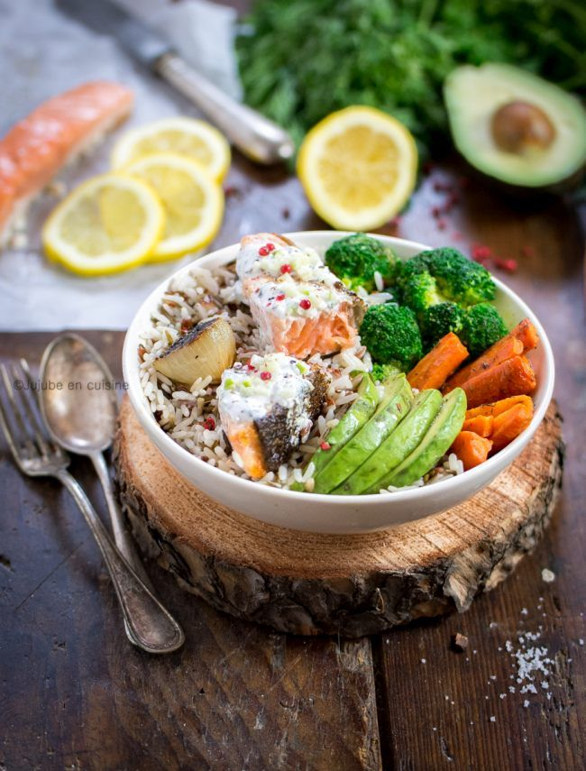 Buddha bowl (au saumon) | Jujube en cuisine