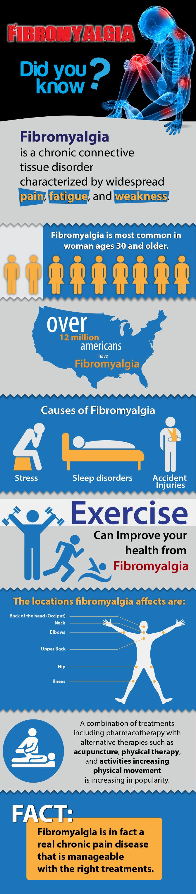 best images about fibromyalgia hell sensory 17 best images about fibromyalgia hell sensory overload spoon theory and fibromyalgia