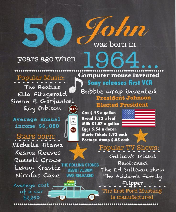 1964 50th Personalized Birthday Chalkboard Sign By