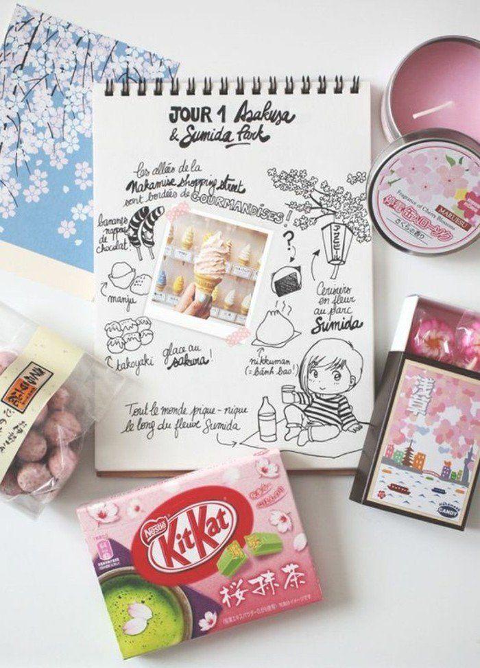 Comment faire un carnet de voyage?, emballages de bonbons et de chewing-gums