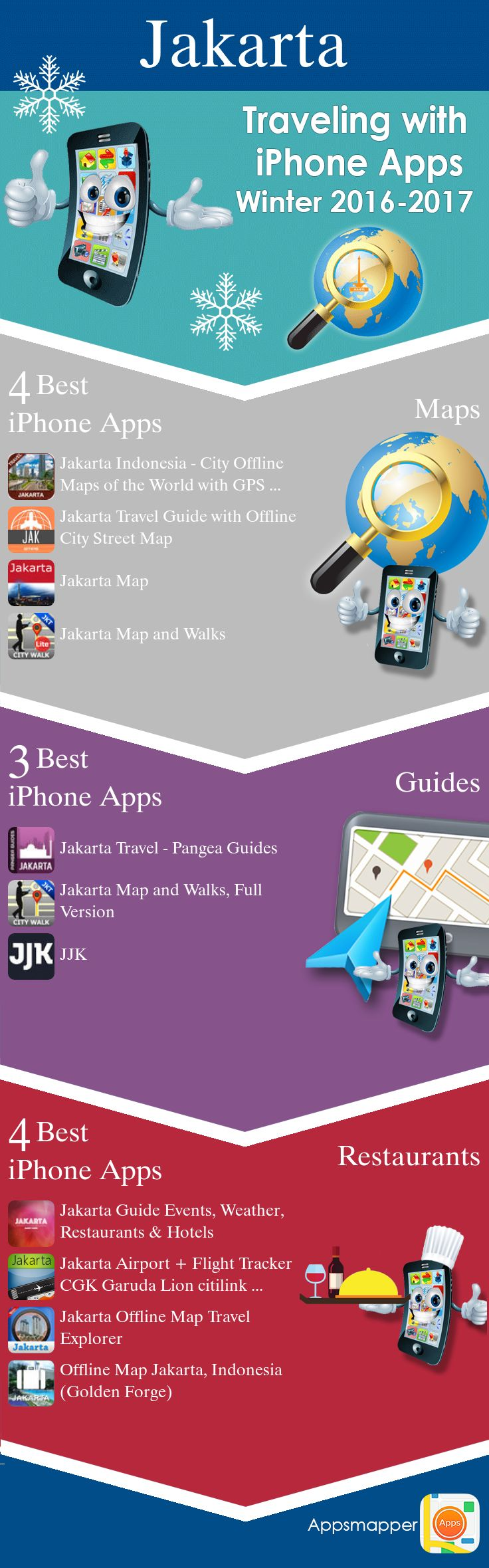 Jakarta iPhone apps: Travel Guides, Maps, Transportation, Biking, Museums, Parking, Sport and apps for Students.