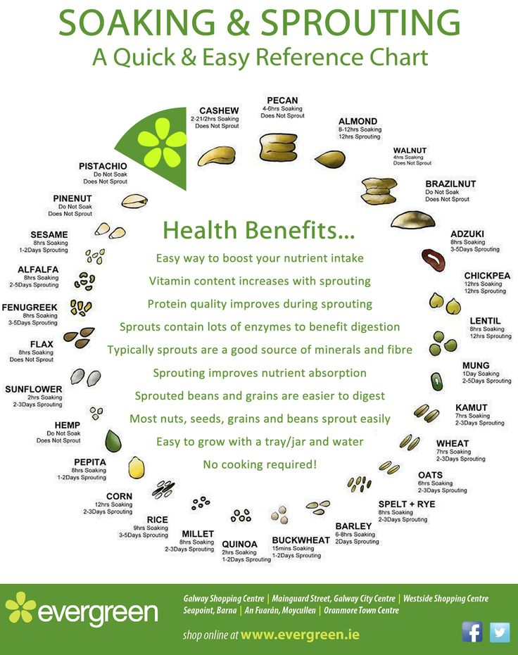 If you're interested in Sprouting, here's a Quick & easy reference guide to what you can sprout, how long you should sprout it for and what the health benefits are...