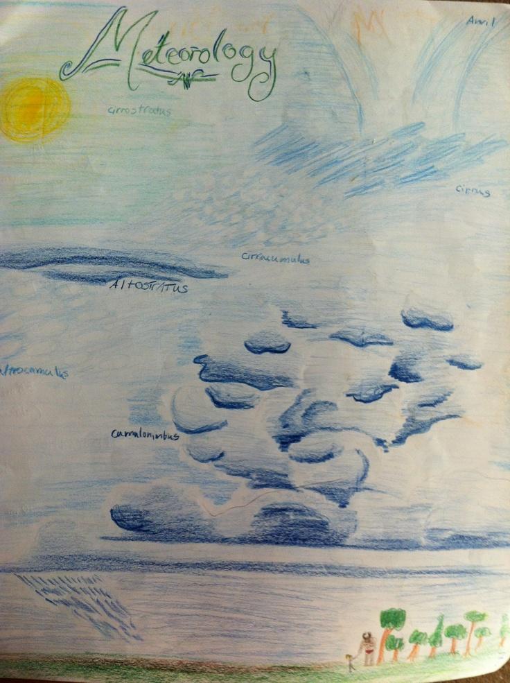 Meteorology Main lesson book grade 8 inspired by Waldorf Pedagogy.
