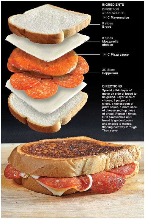 Behind the Bites: Pizza Grilled Cheese..I can't imagine that not being good