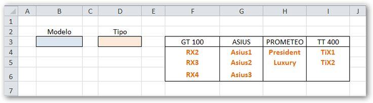 La Rebotica de Excel: Desplegables Dependientes con Nombres con Espacios...