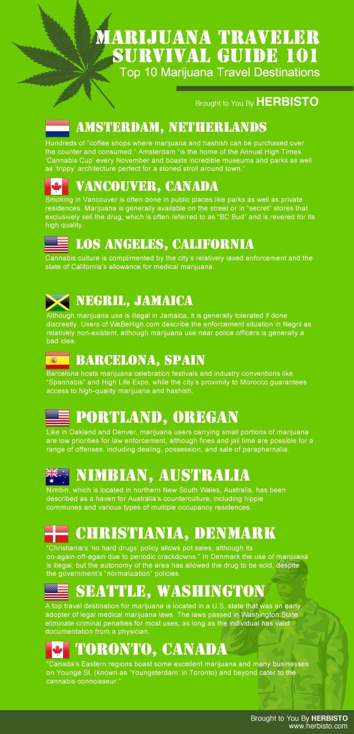 PotGuide.com | Comprehensive Guide to the World of Marijuana