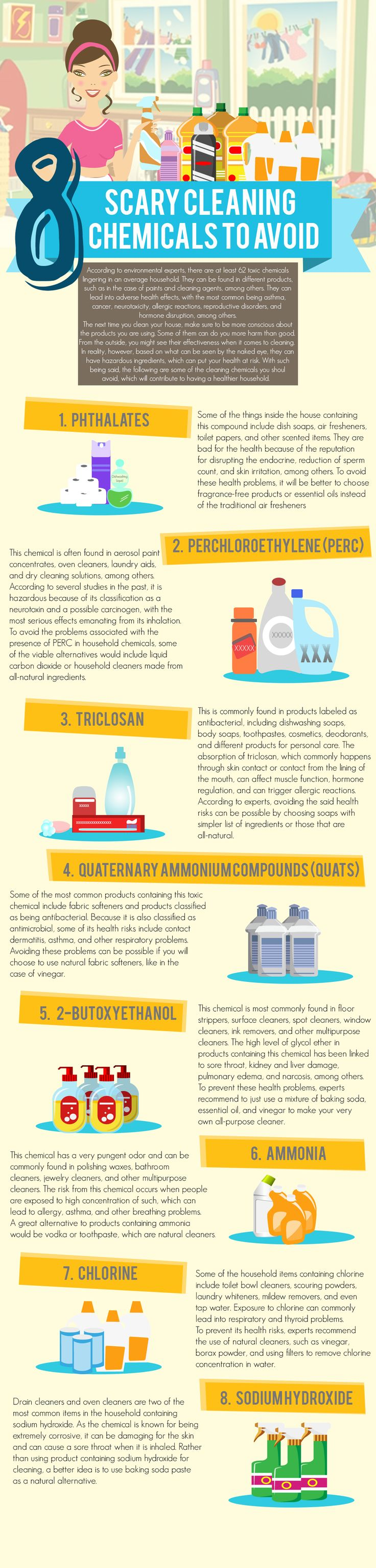 8 Scary Cleaning Chemicals to Avoid !
