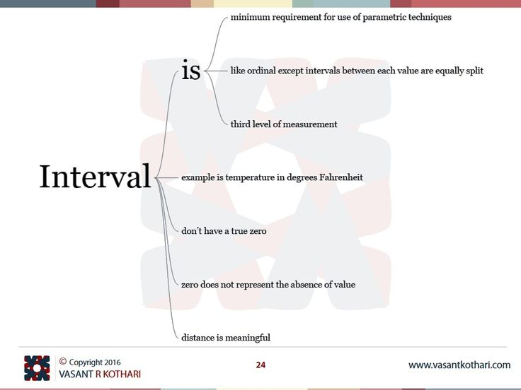 Interval is minimum requirement for use of parametric techniques Interval is like ordinal except intervals between each value are equally split Interval example is temperature in degrees Fahrenheit Interval don't have a true zero Interval zero does not represent the absence of value Interval is third level of measurement Interval distance is meaningful Interval Data