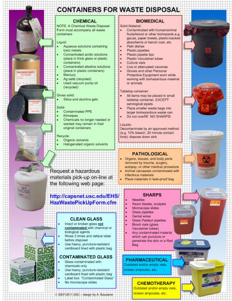 waste management - Google Search