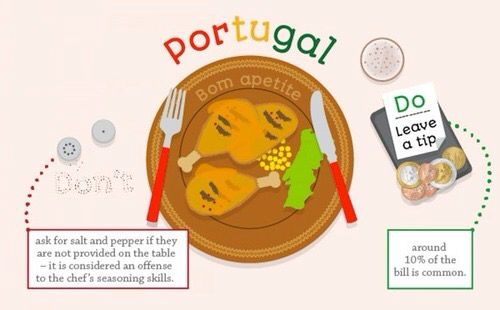 Portugal eating tips
