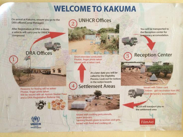 Kakuma refugee camp