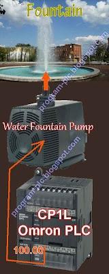 Fountain Application using CP1L Omron PLC, Water Fountain Pump