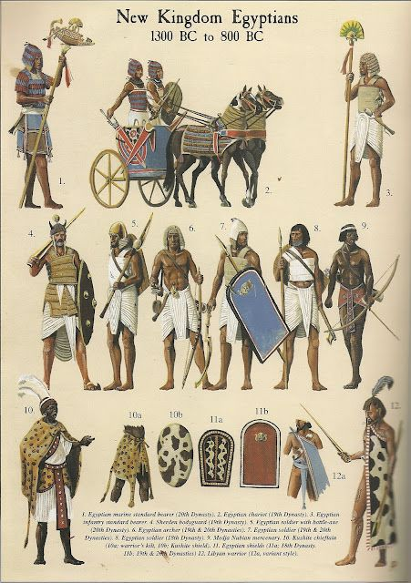 The Kemet People during the time of New Kingdom (1300-800 BC)
