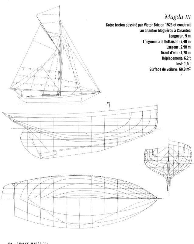 . La très belle photo du Kotick dans le chenal de Ploumanac'h est dans le dernier numéro du Chasse marée (n°214), dans un article sur...