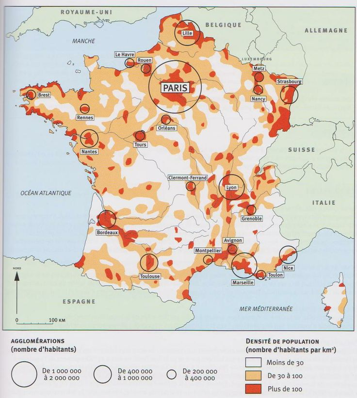 POPULATION FRANCAISE