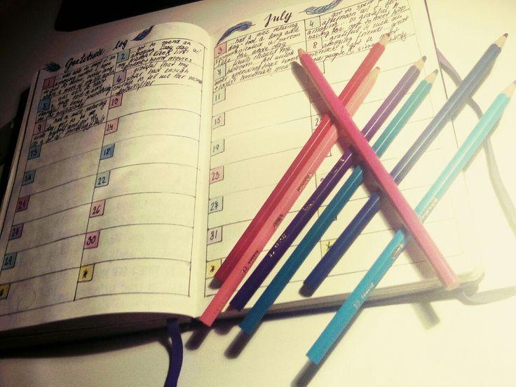 bullet journal grattitude log