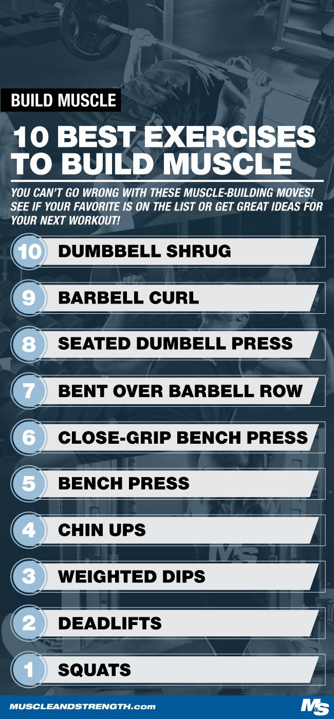 These 10 lifts have helped turn amateurs into Mr. Olympians. Check it out to see if your favorites made the cut or get ideas for your next workout!