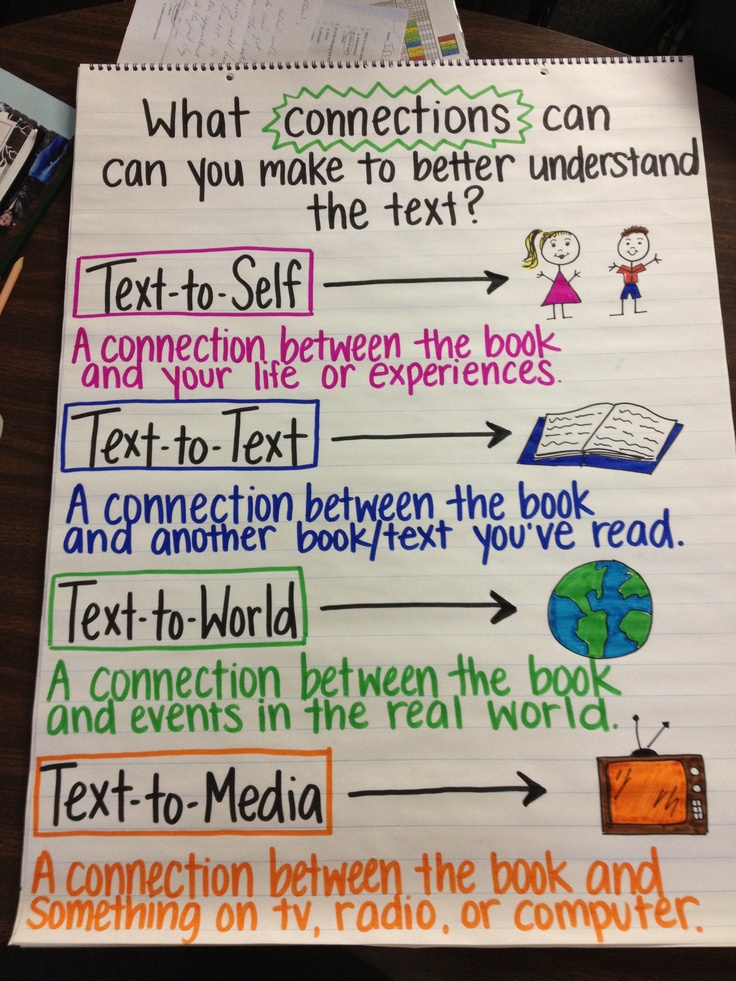 connections with text Making connections with what we read can improve our reading comprehension making connections is a reading comprehension strategy that is easily learned.