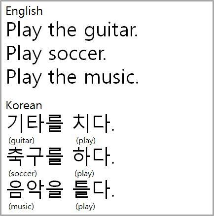 Basic Self introduction in korean language URDU AND HINDI ...