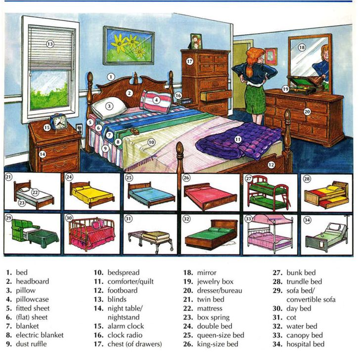 M s de 25 ideas incre bles sobre partes de la casa en for Bedroom y sus partes en ingles