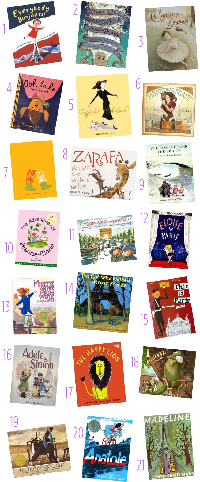 21 French Themed books via The Thirteenth Blog