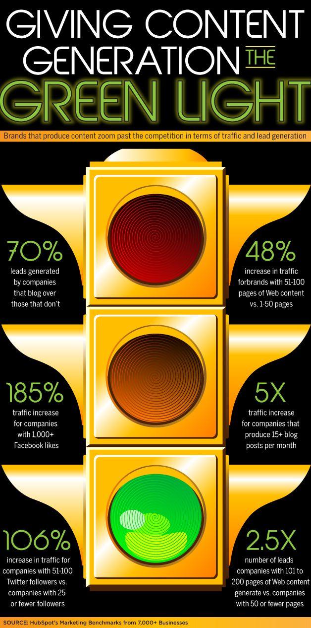 najlepších obrázkov na tému infographics na pintereste