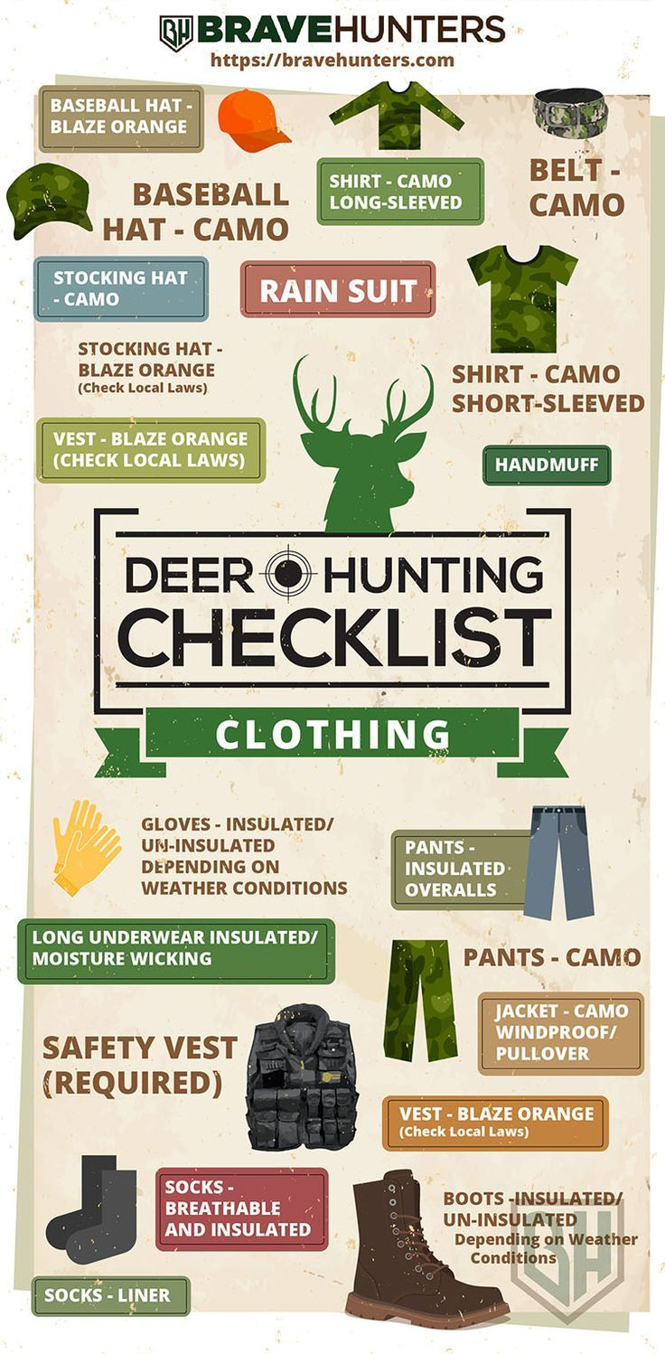 Deer Hunting Checklist - Clothing - Infographic. Looking For The Best Hunting Guns, Hunting Gear, and Hunting Storage For Your Next Season?  We Cover Deer Hunting, Duck Hunting, Elk, Turkey And Pheasant Hunts.  This Board Covers Lists, Photos, Accessories, And Homemade DIY Options For Mens And Womens Hunting Gear, Tactical Gear, And How To Use Your Backpack And Organize Your Gear.