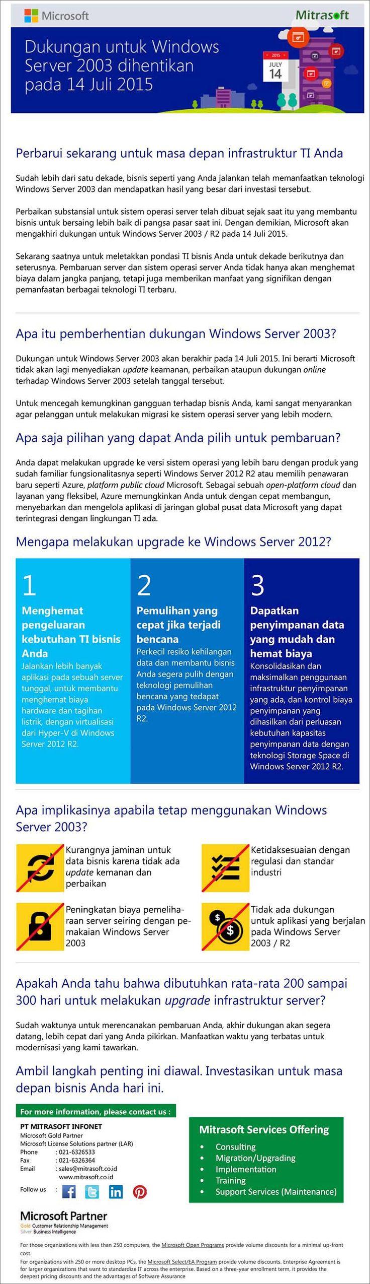 #Mitrasoft Dukungan terhadap #Microsoft #WindowsServer2003 akan berakhir (14 July 2015) #MitrasoftSolution Pelajari lebih lanjut tentang teknologi terbaru dan proses migrasi: http://www.microsoft.com/id-id/business/windows-server-2003-end-of-support/ Like us: https://www.facebook.com/pt.mitrasoft.infonet Follow us: https://twitter.com/Mitrasoft_PT https://www.linkedin.com/company/mitrasoft-infonet