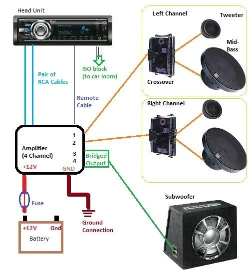 Follow these instructions for proper installation methods: In ... on altitude diagram, amplifier diagram, subwoofer crossover diagram, crossover cable diagram, crossover circuit diagram, crossover steering diagram, cat5 cable diagram, t1 cable pinout diagram, speakers diagram, battery diagram, crossover connection diagram,