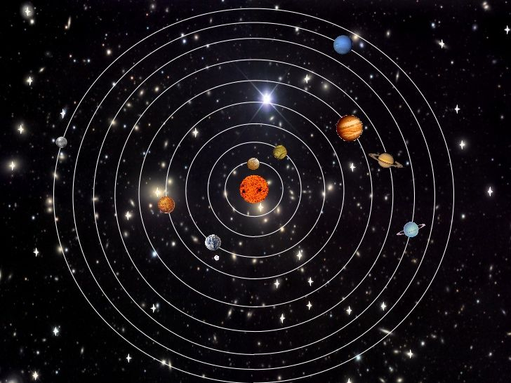 solar system | Solar System fully animated by BANJAN