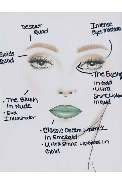 how to make green lipstick