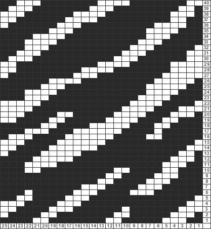 Tricksy Knitter Charts: zebra print by Margo
