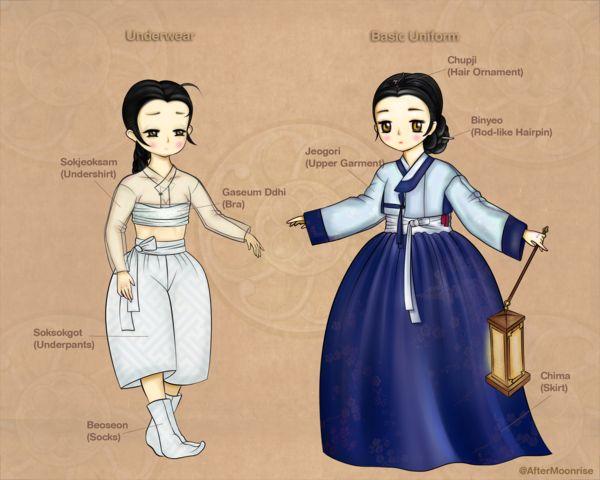Hanbok for Sanggung - Court Lady by AfterMoonrise on deviantART