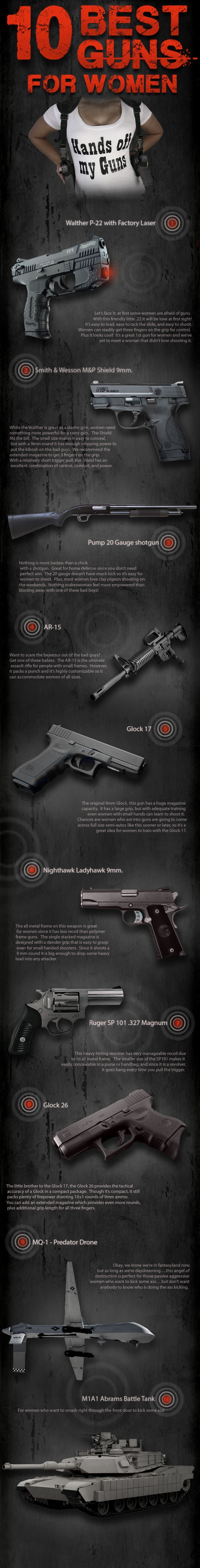 The 10 Best Guns for Women. Love it. I have the very first one on there!!!!