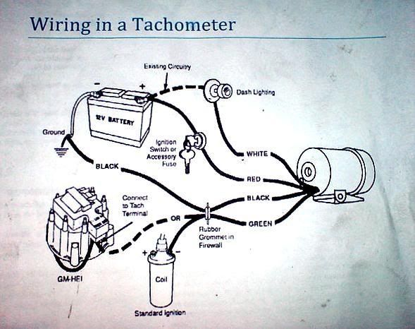 motorcycle tachometer wiring diagram wiring diagram Basic Motorcycle Wiring Diagram jaguar mk1 wiring diagram freebootstrapthemes co \\u2022wiring a tach vtec mini cooper pinterest minis classic