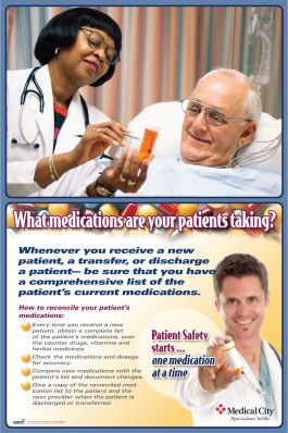 Medication Reconciliation Poster