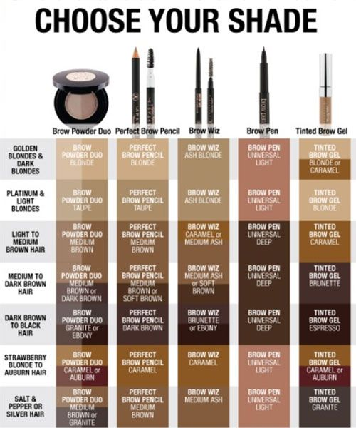 Lots of eyebrow tips including this eyebrow shade brow-powder color guide chart