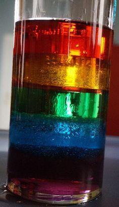 expérience, arc-en-ciel, couleurs, enfants, densité des liquides, météo, Crédit photo : Véronique Désormeaux-experiment, rainbow, colors, kids, densité of liquide, weather - Je suis une maman