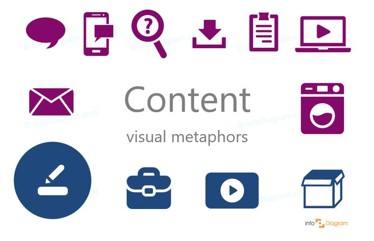 Content icons - abstract concept visualization by PowerPoint. Communication, letter, smartphone, message, search, discovery, laptop, document, input, washing machine, commerce icons, suitcase, box, media data. Flat editable infographics images.