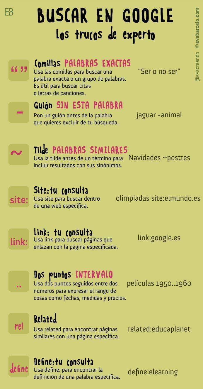 Tip Para tu blog. Trucos para mejorar en las búsquedas de Google. Bueno saber par aplicar en la creación de contenido.