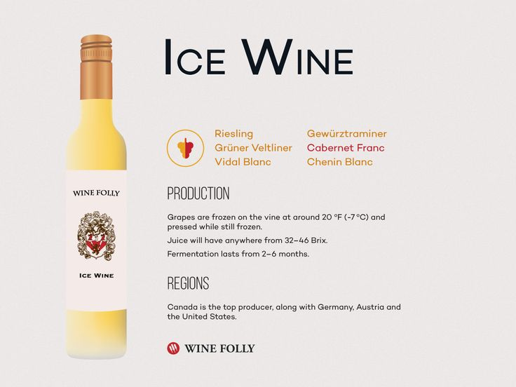 Welcome to the wonderful world of ice wine, one of the sweetest mistakes nature has ever made. Here's why ice wine (aka eiswein) is one of the great wine treasures of the world. #Wine #Wineeducation