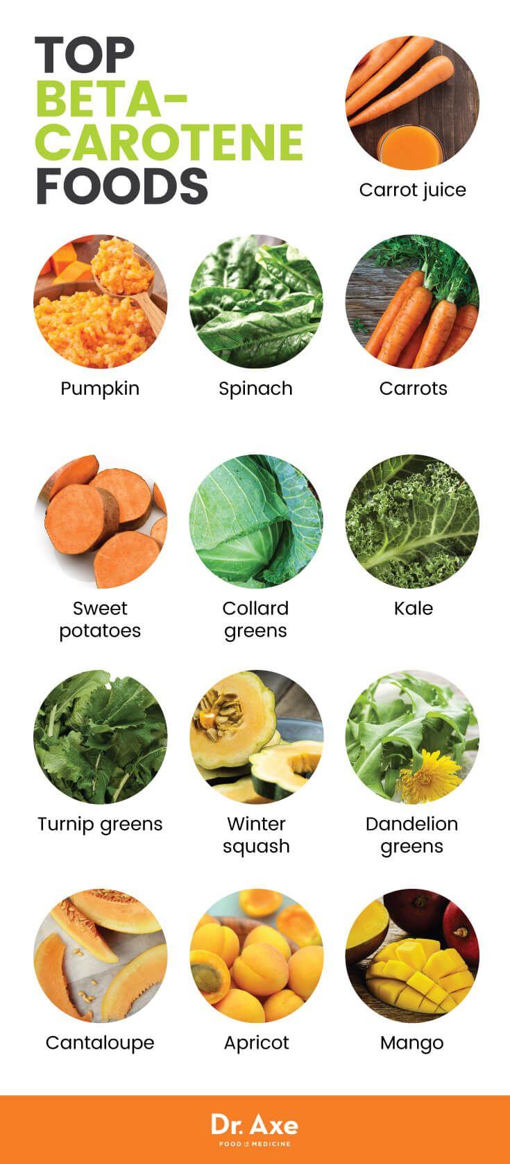 Beta-Carotene foods - Dr. Axe