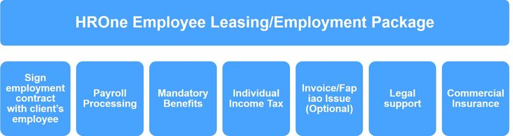 HROne Employee Leasing/Employment services allow the foreign companies who have no legal entity in China, Hong Kong or Taiwan, to safely and legally hire employees in China, where a direct employment contract is not desired or feasible.   HROne offers bilingual services (both in English and Chinese) and directly signs the employment contract with the client employee. The service also includes all the key benefits of HROne Payroll Solutions and Mandatory Benefits Solutions in China.   If your…