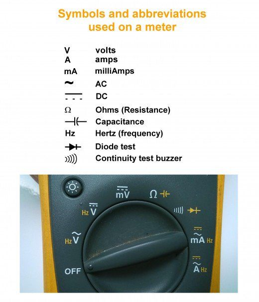 How to Use a Multimeter to Measure Voltage, Current and ... Ac Electrical Symbols on